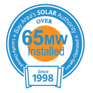 Our installed solar panels have generated over 65MW of power, since 1998